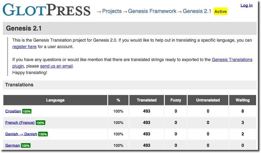 Genesis GlotPress Traducciones