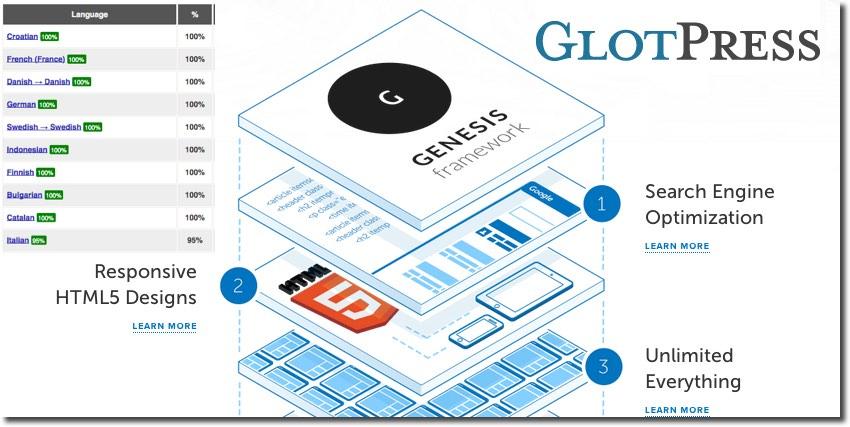 Cómo traducir Genesis Framework