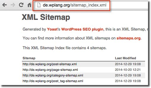 German Sitemap WordPress SEO