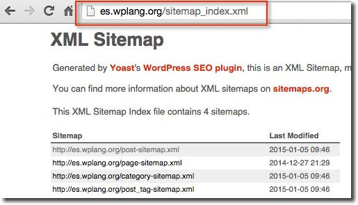 Spanish Sitemap WordPress SEO
