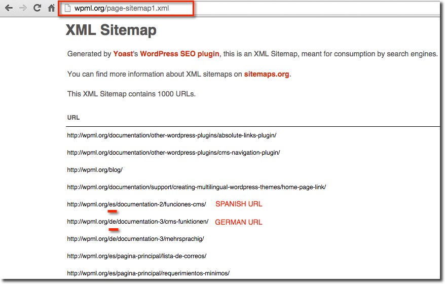 WPML Website Page Sitemap