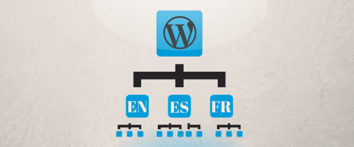 how to make sitemaps in multiple languages with wordpress